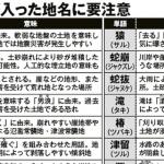 住所に入っていたら危険すぎる漢字リスト…あなたの家は大丈夫?
