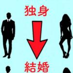 結婚が男の生活にもたらす変化7選…既婚者から共感の嵐が・・・