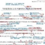 くら寿司のTwitter騒動の謝罪文…ネット民が添削した内容が的確だと話題に…