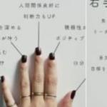 指や左右の手によって指輪の意味が変わる…知らなかったと話題に…